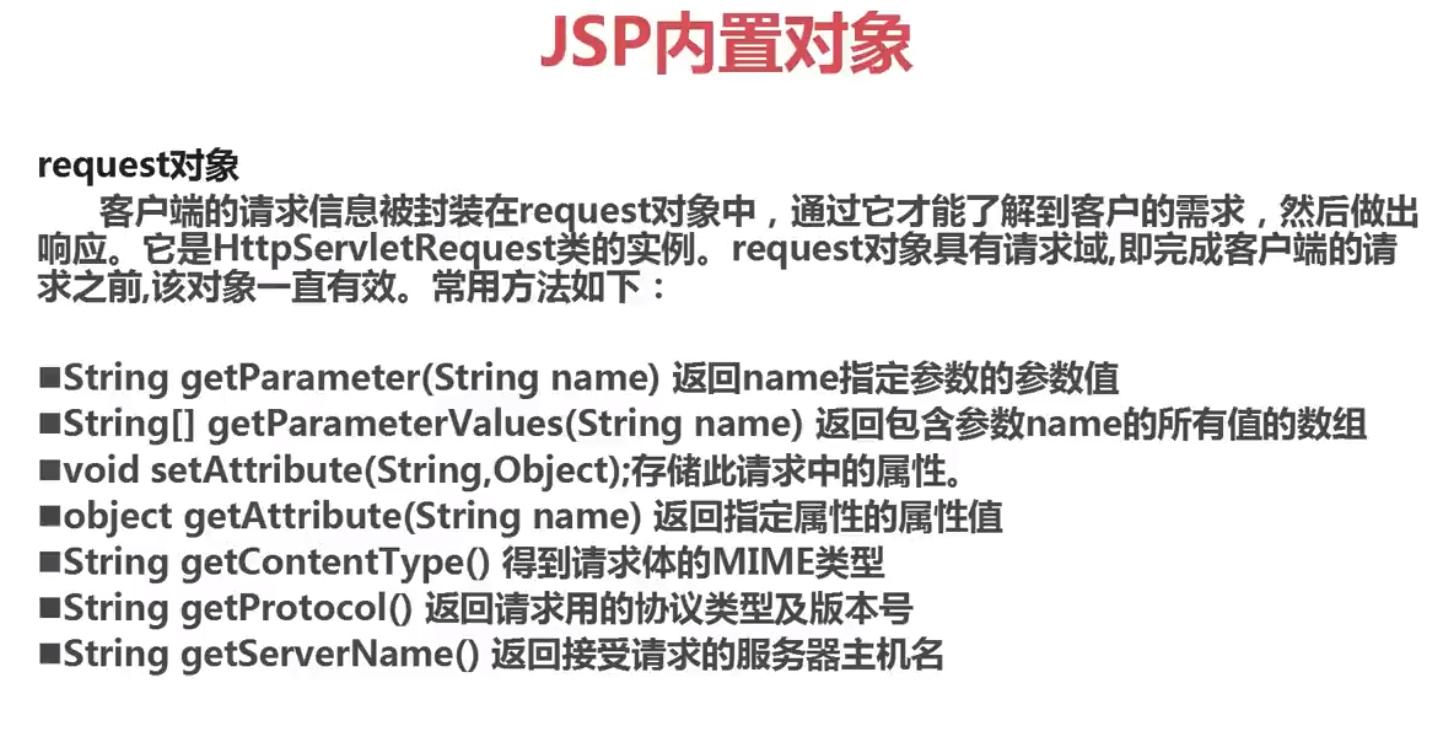 java web request对象内置方法